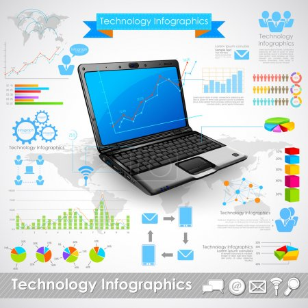 Technology Infographic