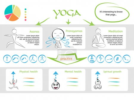 Yoga infografic